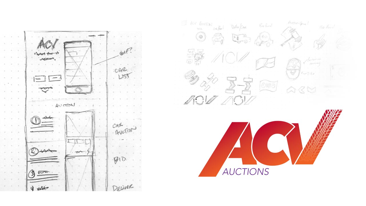 acv auctions sketches